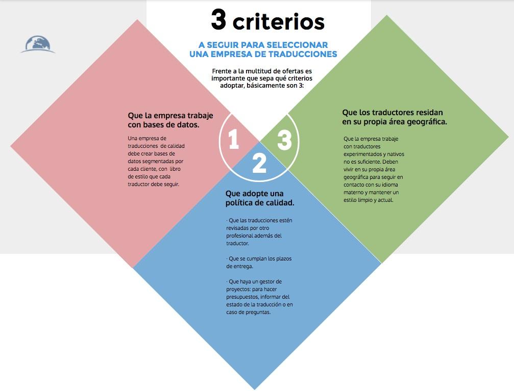 3 criterios